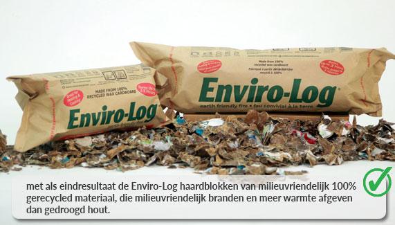 Ecologische Haardblokken van Enviro Log   GreenHeat nl   Greenhea